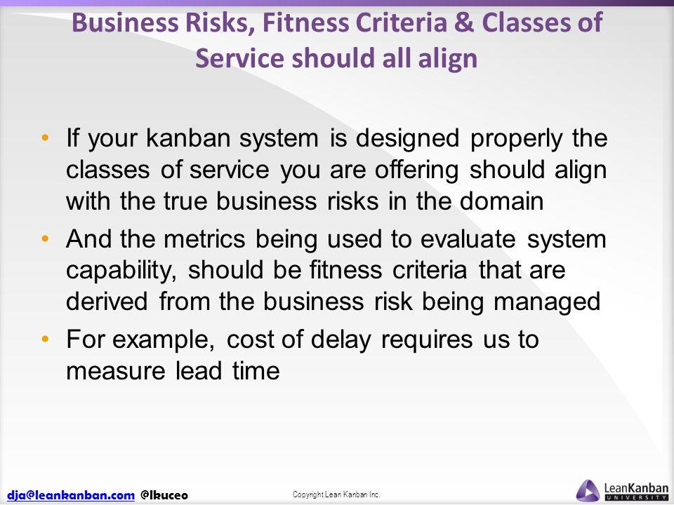 dja@leankanban.comdja@leankanban.com @lkuceo Copyright Lean Kanban Inc. Business Risks, Fitness Criteria & Classes of Service should all align If your