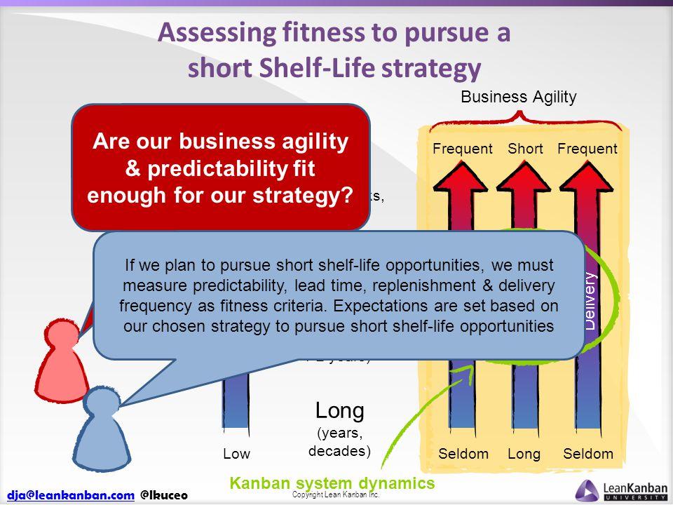 dja@leankanban.comdja@leankanban.com @lkuceo Copyright Lean Kanban Inc. Assessing fitness to pursue a short Shelf-Life strategy Short (days, weeks, mo