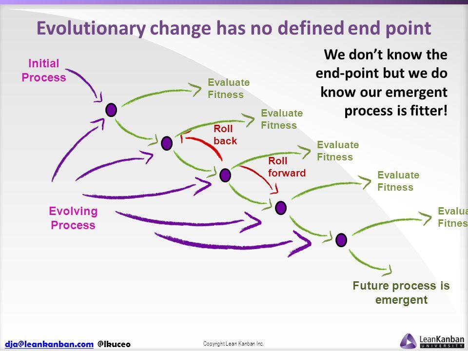 dja@leankanban.comdja@leankanban.com @lkuceo Copyright Lean Kanban Inc. Evolutionary change has no defined end point Evolving Process Roll forward Rol