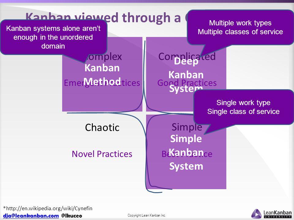 dja@leankanban.comdja@leankanban.com @lkuceo Copyright Lean Kanban Inc. Kanban viewed through a Cynefin* Lens Simple ComplicatedComplex Chaotic Best P
