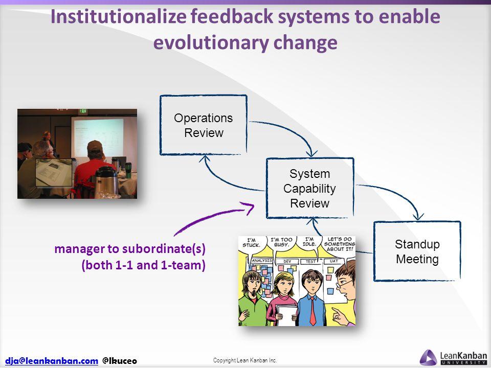 dja@leankanban.comdja@leankanban.com @lkuceo Copyright Lean Kanban Inc. Institutionalize feedback systems to enable evolutionary change Operations Rev