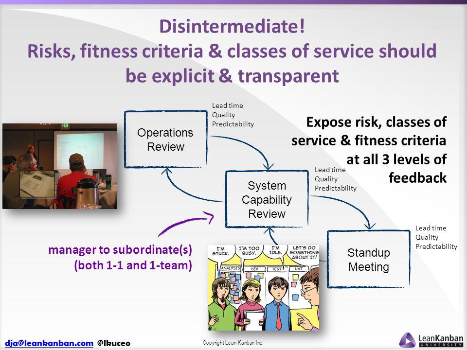 dja@leankanban.comdja@leankanban.com @lkuceo Copyright Lean Kanban Inc. Disintermediate! Risks, fitness criteria & classes of service should be explic