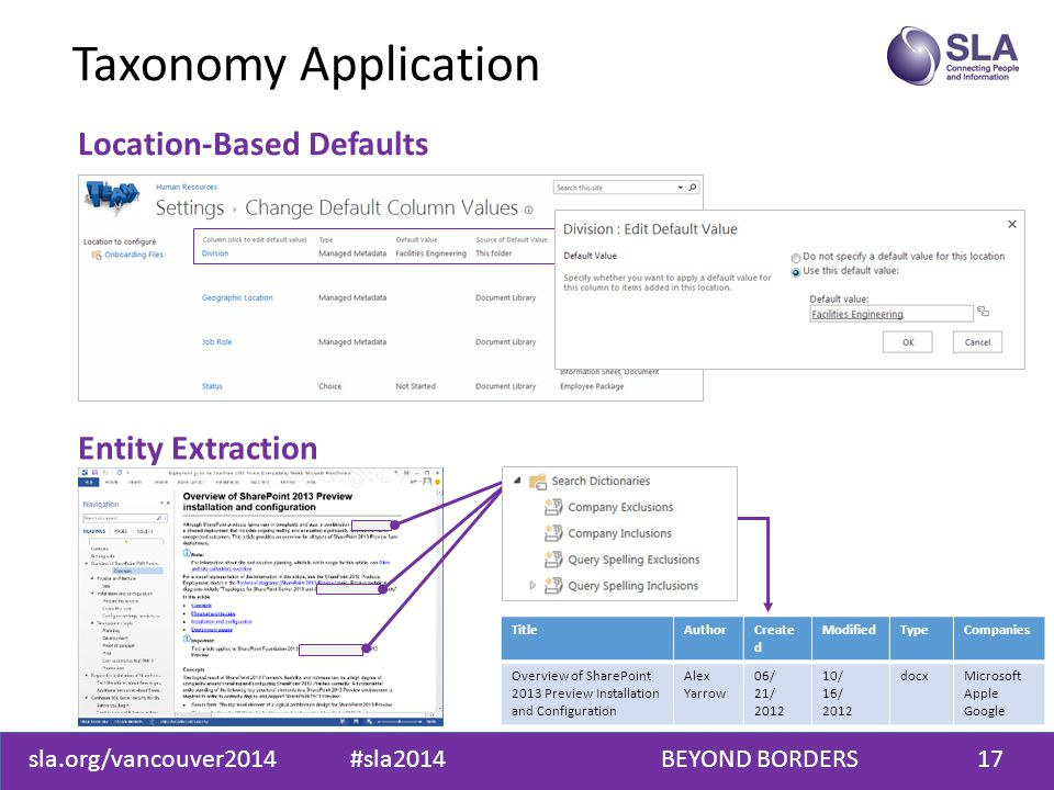 sla.org/vancouver2014 #sla2014 BEYOND BORDERS17 Taxonomy Application Location-Based Defaults Entity Extraction TitleAuthorCreate d ModifiedTypeCompanies Overview of SharePoint 2013 Preview Installation and Configuration Alex Yarrow 06/ 21/ 2012 10/ 16/ 2012 docxMicrosoft Apple Google