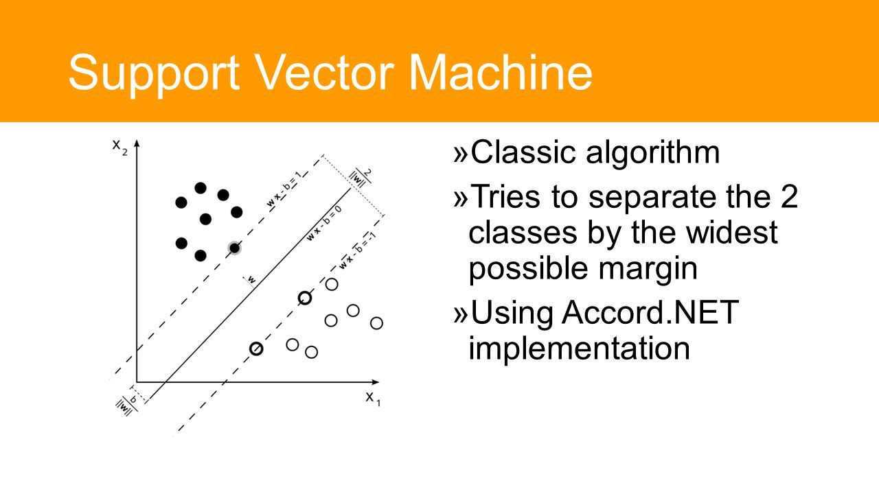Support Vector Machine  Classic algorithm  Tries to separate the 2 classes by the widest possible margin  Using Accord.NET implementation