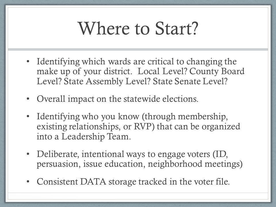 Defining Ward Data Always VotesSometimes Votes Never Votes Progressive Undecided Conservative