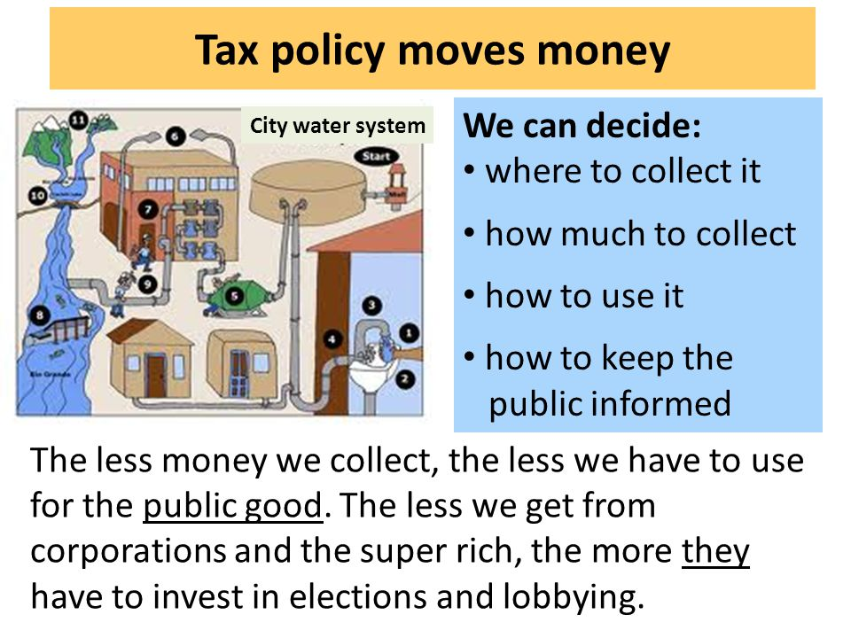 Tax policy moves money We can decide: where to collect it how much to collect how to use it how to keep the public informed The less money we collect, the less we have to use for the public good.