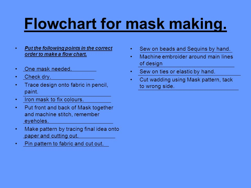 Flowchart for mask making. Put the following points in the correct order to make a flow chart. One mask needed. Check dry. Trace design onto fabric in