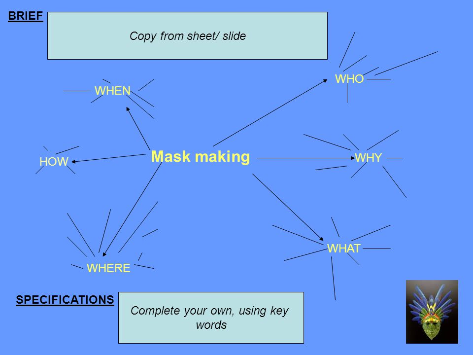 Mask making WHO WHAT WHERE WHEN WHY BRIEF SPECIFICATIONS Complete your own, using key words Copy from sheet/ slide HOW