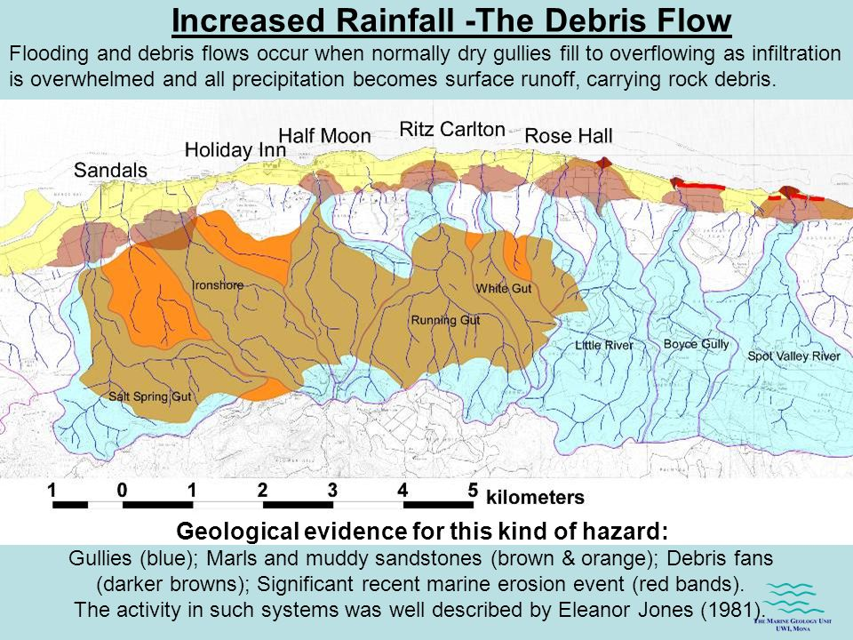 Flooding and debris flows occur when normally dry gullies fill to overflowing as infiltration is overwhelmed and all precipitation becomes surface runoff, carrying rock debris.