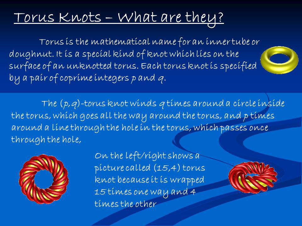 Torus Knots – What are they. Torus is the mathematical name for an inner tube or doughnut.