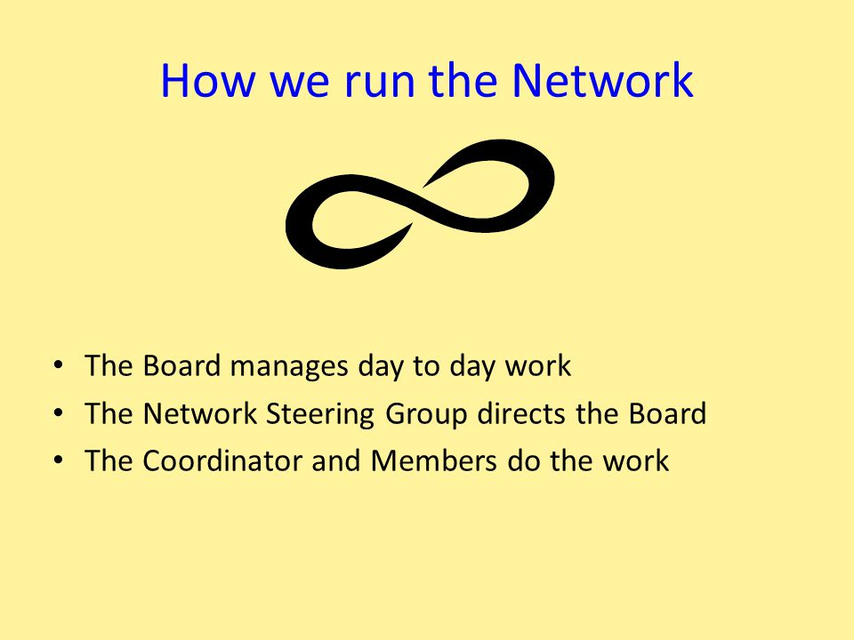 How we run the Network The Board manages day to day work The Network Steering Group directs the Board The Coordinator and Members do the work