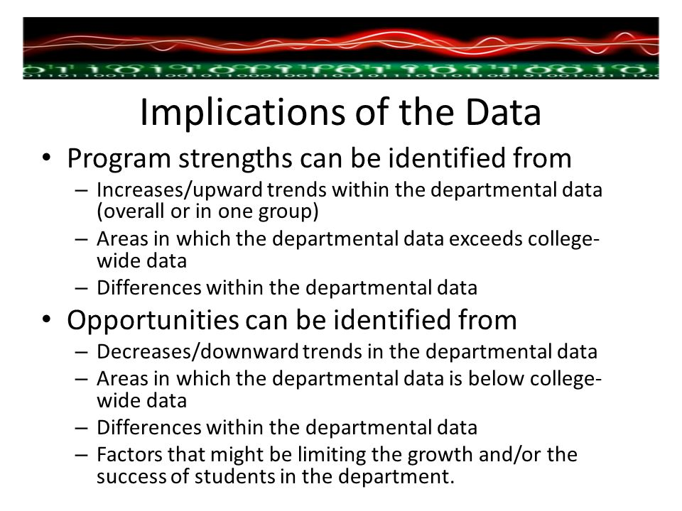 Implications of the Data Program strengths can be identified from – Increases/upward trends within the departmental data (overall or in one group) – Areas in which the departmental data exceeds college- wide data – Differences within the departmental data Opportunities can be identified from – Decreases/downward trends in the departmental data – Areas in which the departmental data is below college- wide data – Differences within the departmental data – Factors that might be limiting the growth and/or the success of students in the department.