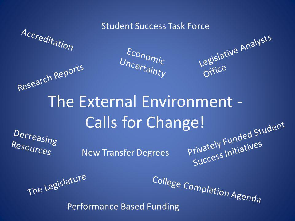 The External Environment - Calls for Change! Legislative Analysts Office Economic Uncertainty College Completion Agenda Decreasing Resources Research