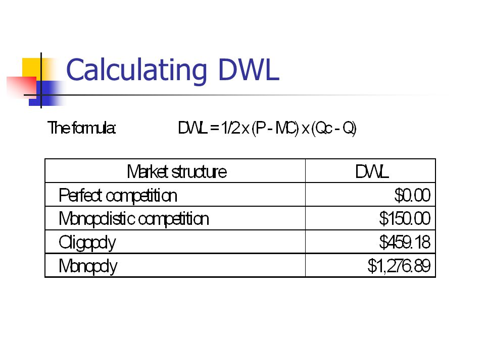 Calculating DWL