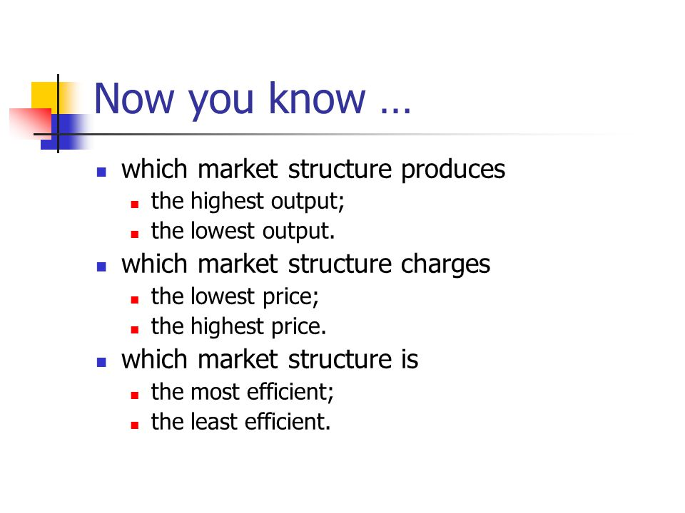 Now you know … which market structure produces the highest output; the lowest output.