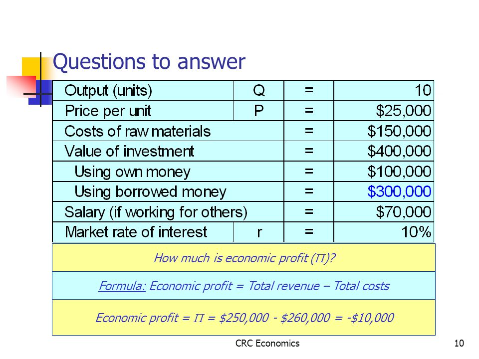 CRC Economics10 Questions to answer How much is economic profit (  ).