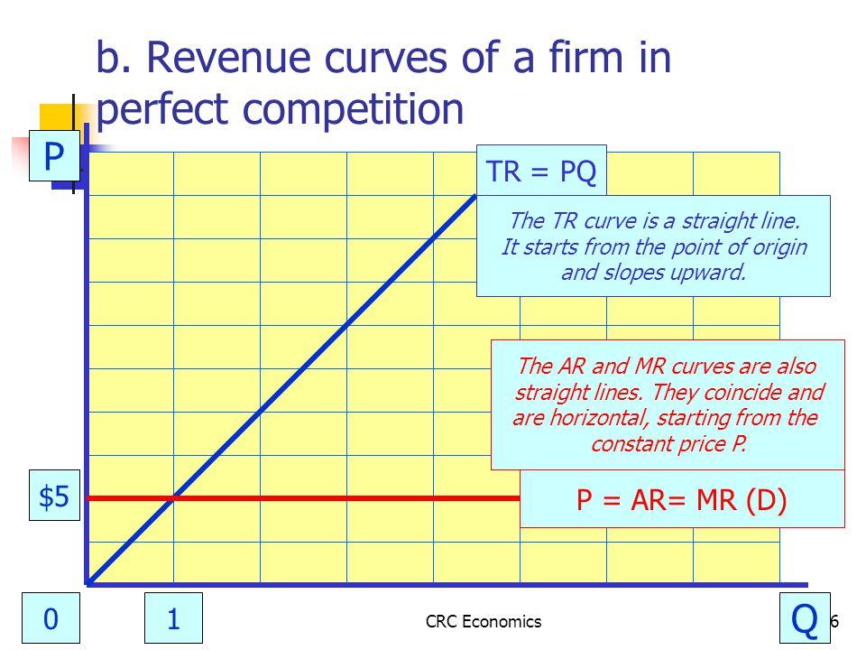 CRC Economics16 b.