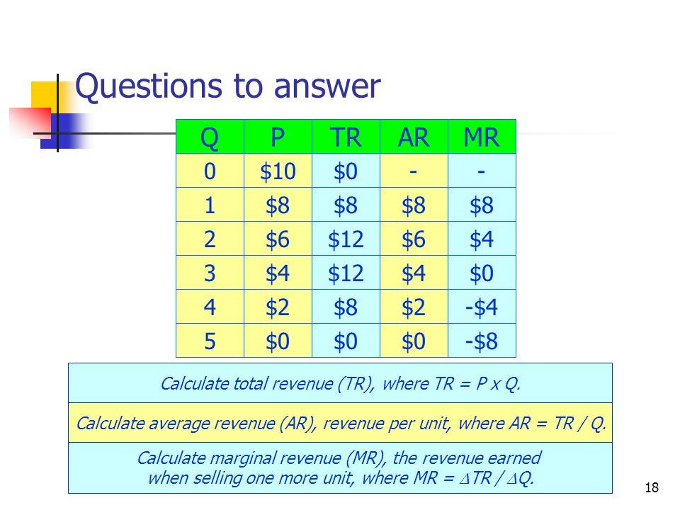 CRC Economics18 Questions to answer Q 0 1 2 3 4 5 P $10 TR Calculate total revenue (TR), where TR = P x Q.