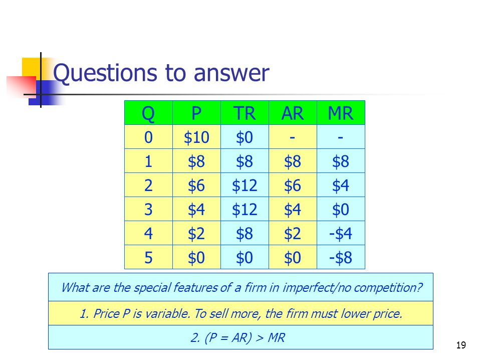 CRC Economics19 Questions to answer Q 0 1 2 3 4 5 P $10 TR $8 $6 $4 $2 $0 $8 $12 $8 $0 AR - $8 $6 $4 $2 $0 MR - $8 $4 $0 -$4 -$8 What are the special features of a firm in imperfect/no competition.