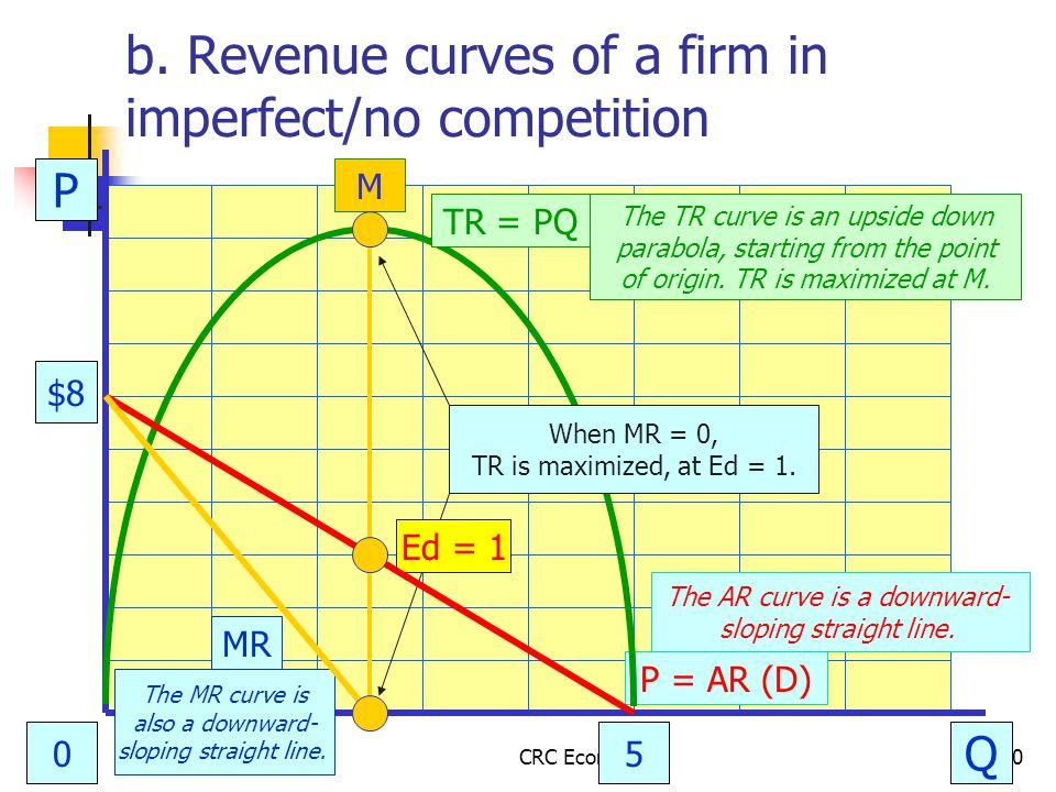 CRC Economics20 b.