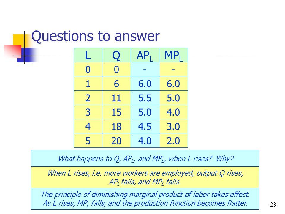 CRC Economics23 Questions to answer L 0 1 2 3 4 5 Q 0 6 11 15 18 20 What happens to Q, AP L, and MP L, when L rises.