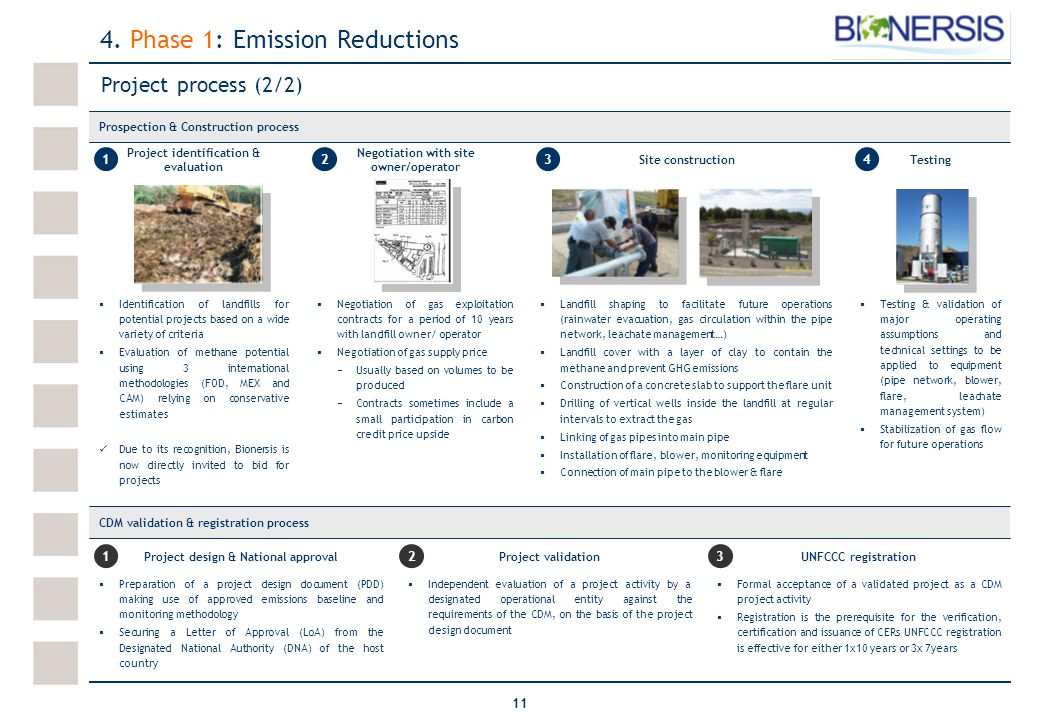 11 Project process (2/2) Project identification & evaluation  Identification of landfills for potential projects based on a wide variety of criteria  Evaluation of methane potential using 3 international methodologies (FOD, MEX and CAM) relying on conservative estimates Due to its recognition, Bionersis is now directly invited to bid for projects 1 Negotiation with site owner/operator  Negotiation of gas exploitation contracts for a period of 10 years with landfill owner/ operator  Negotiation of gas supply price −Usually based on volumes to be produced −Contracts sometimes include a small participation in carbon credit price upside 2 Site construction  Landfill shaping to facilitate future operations (rainwater evacuation, gas circulation within the pipe network, leachate management…)  Landfill cover with a layer of clay to contain the methane and prevent GHG emissions  Construction of a concrete slab to support the flare unit  Drilling of vertical wells inside the landfill at regular intervals to extract the gas  Linking of gas pipes into main pipe  Installation of flare, blower, monitoring equipment  Connection of main pipe to the blower & flare 3 Project design & National approval  Preparation of a project design document (PDD) making use of approved emissions baseline and monitoring methodology  Securing a Letter of Approval (LoA) from the Designated National Authority (DNA) of the host country 1 Project validation  Independent evaluation of a project activity by a designated operational entity against the requirements of the CDM, on the basis of the project design document 2 UNFCCC registration  Formal acceptance of a validated project as a CDM project activity  Registration is the prerequisite for the verification, certification and issuance of CERs UNFCCC registration is effective for either 1x10 years or 3x 7years 3 Testing  Testing & validation of major operating assumptions and technical settings to be applied to equipment (pipe network, blower, flare, le