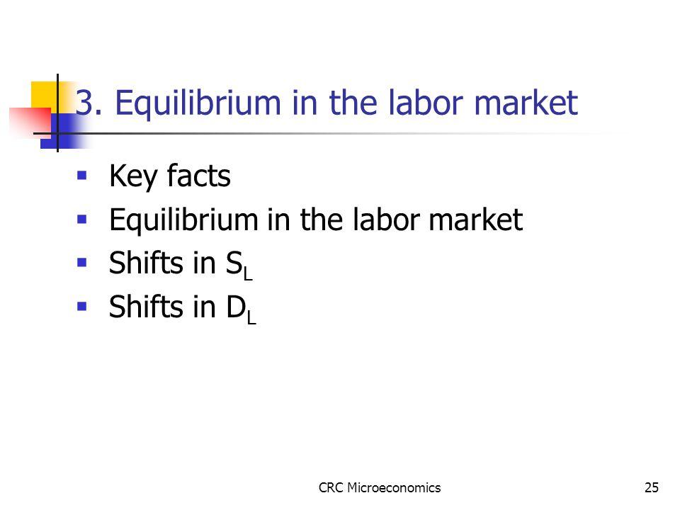 CRC Microeconomics25 3.