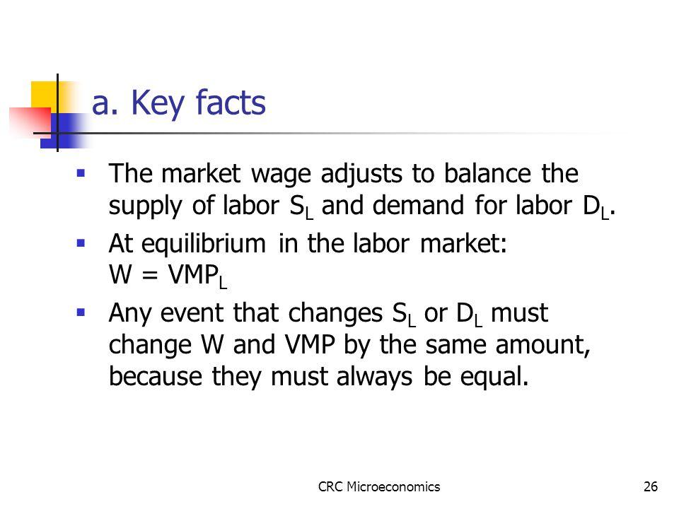 CRC Microeconomics26 a.