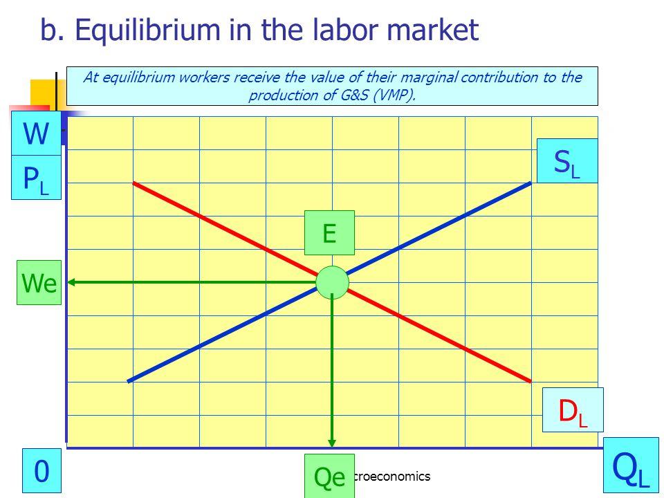 CRC Microeconomics27 b.