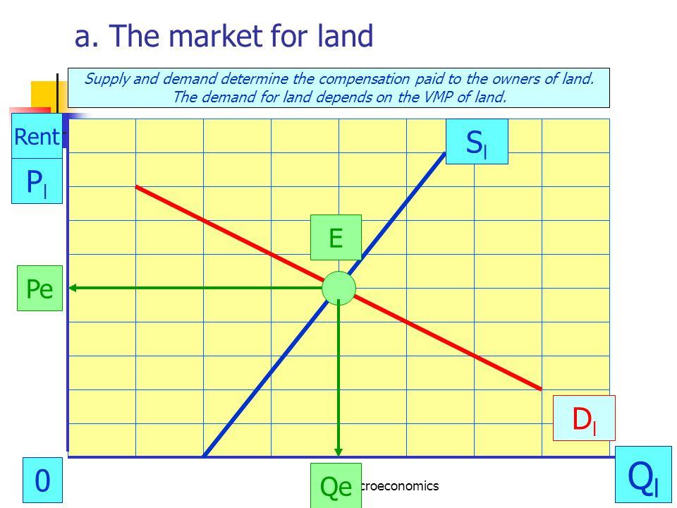 CRC Microeconomics31 a.