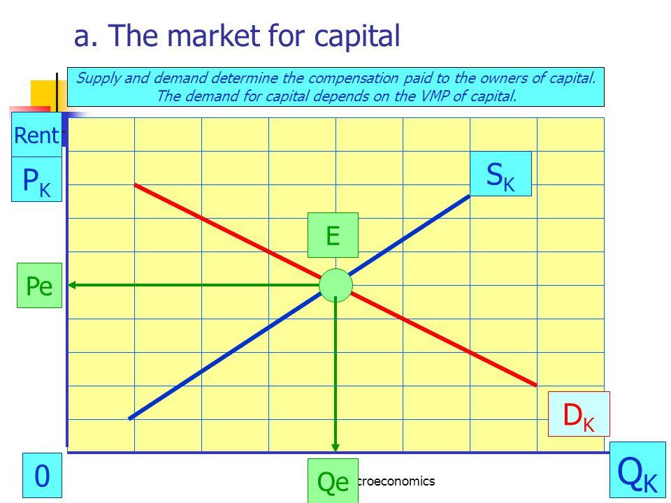 CRC Microeconomics32 a.