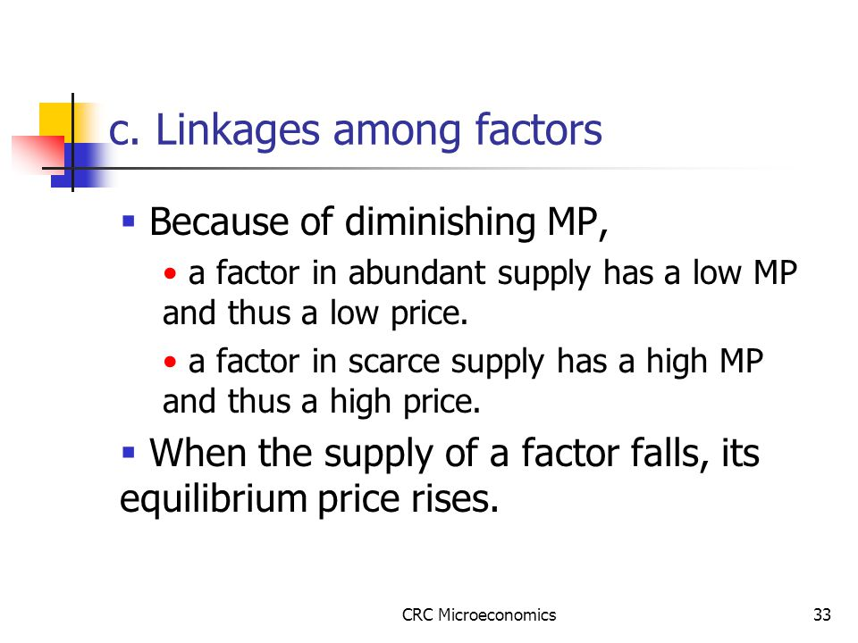 CRC Microeconomics33 c.