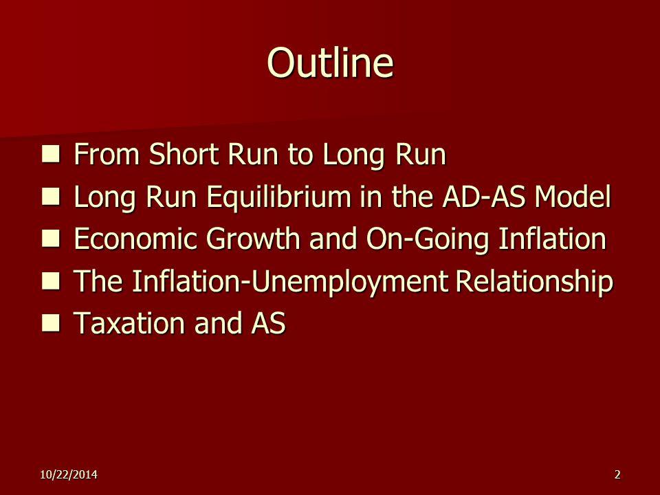 10/22/20143 From Short Run to Long Run Long Run (LR)Short Run (SR) output prices,output prices are flexible, wages, and other input pricesbut wages and other input prices are all flexible.are inflexible.