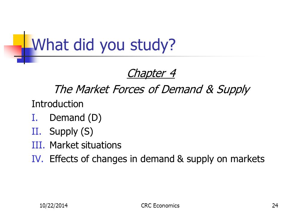 10/22/2014CRC Economics24 What did you study? Chapter 4 The Market Forces of Demand & Supply Introduction I.Demand (D) II.Supply (S) III.Market situat