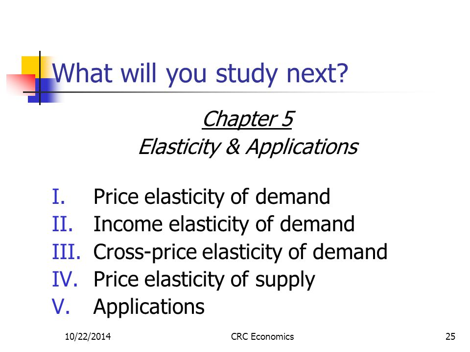 10/22/2014CRC Economics25 What will you study next? Chapter 5 Elasticity & Applications I.Price elasticity of demand II.Income elasticity of demand II
