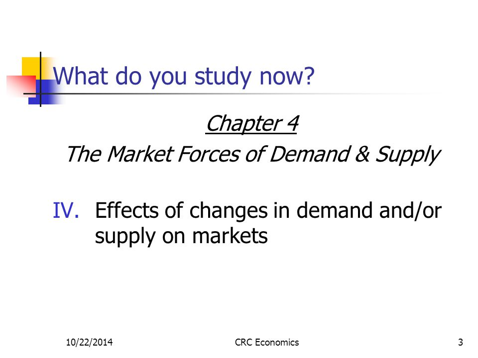 10/22/2014CRC Economics3 What do you study now? Chapter 4 The Market Forces of Demand & Supply IV.Effects of changes in demand and/or supply on market