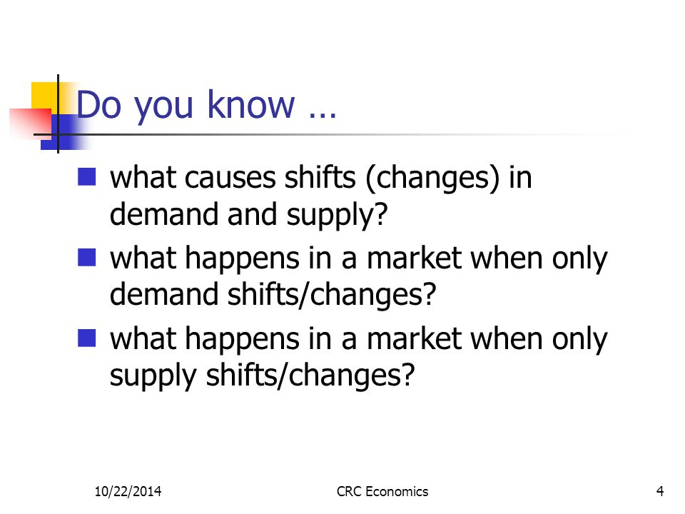 10/22/2014CRC Economics4 Do you know … what causes shifts (changes) in demand and supply.