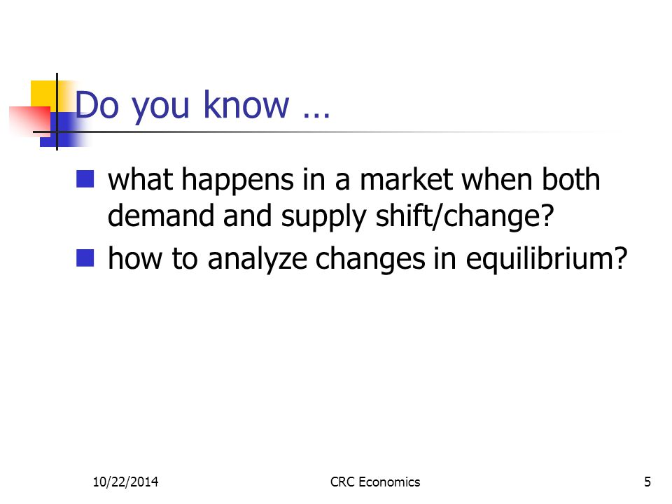 10/22/2014CRC Economics5 Do you know … what happens in a market when both demand and supply shift/change.