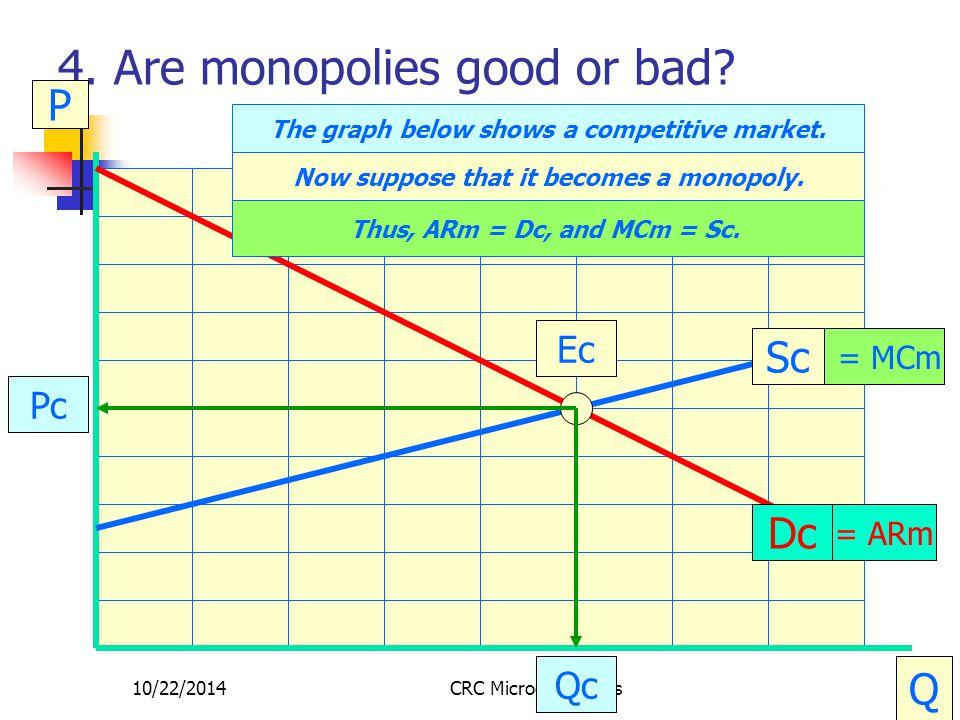 10/22/2014CRC Microeconomics18 4. Are monopolies good or bad.