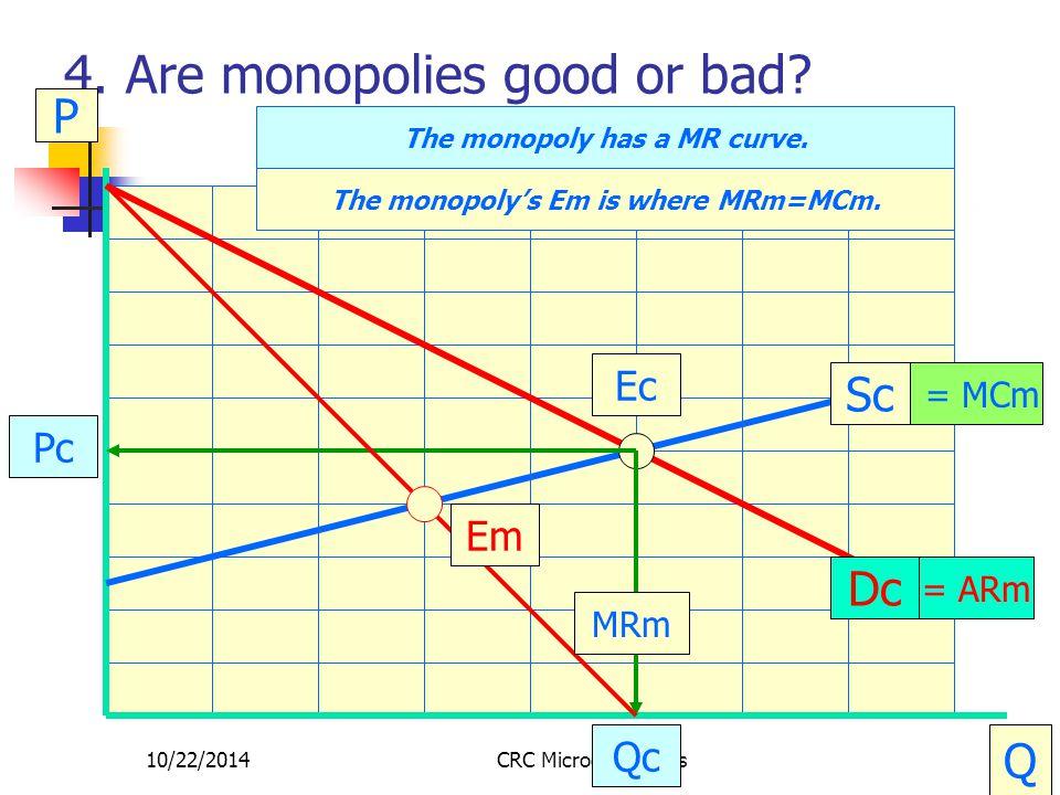 10/22/2014CRC Microeconomics19 4. Are monopolies good or bad.
