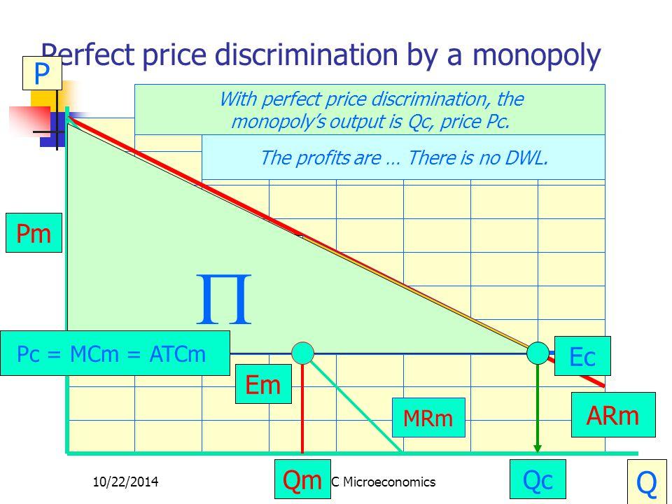 10/22/2014CRC Microeconomics32 Perfect price discrimination by a monopoly P Q Qc Ec ARm MRm Em Qm Pm  MCm = ATCm DWL With perfect price discriminatio