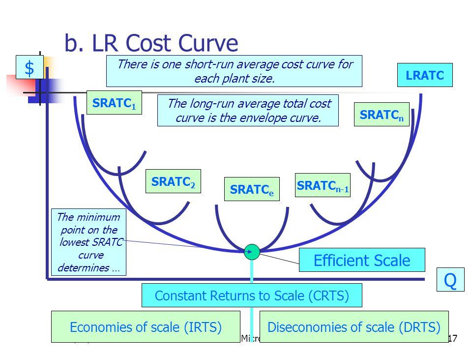 10/22/2014CRC Microeconomics17 b.