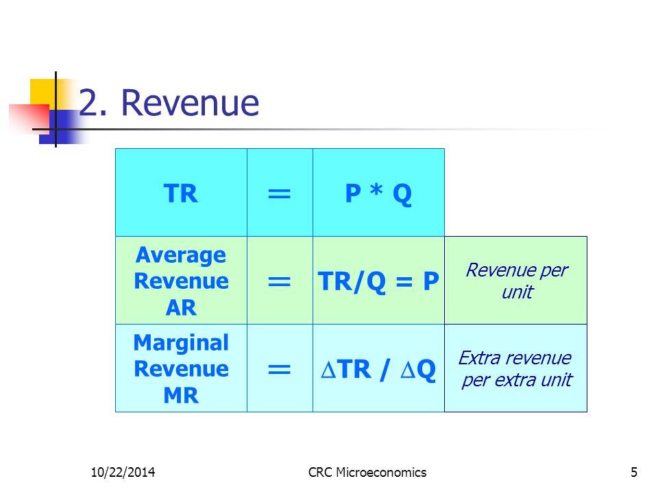 10/22/2014CRC Microeconomics5 2.