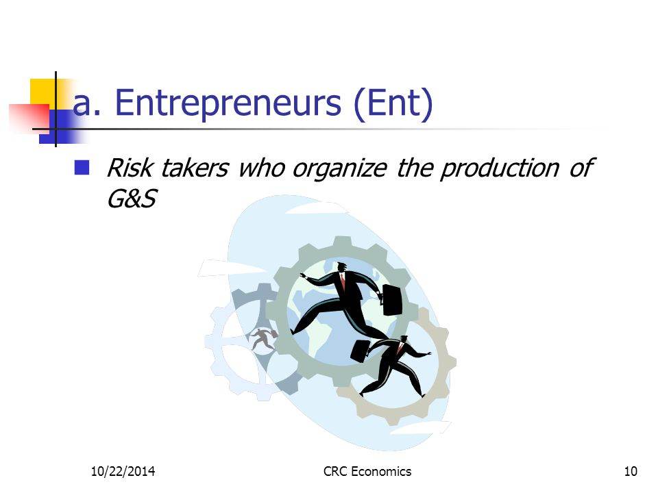 10/22/2014CRC Economics10 a. Entrepreneurs (Ent) Risk takers who organize the production of G&S