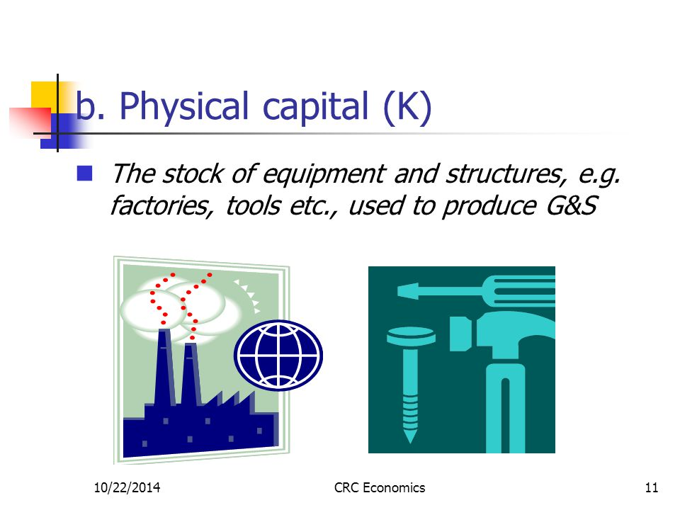10/22/2014CRC Economics11 b. Physical capital (K) The stock of equipment and structures, e.g. factories, tools etc., used to produce G&S