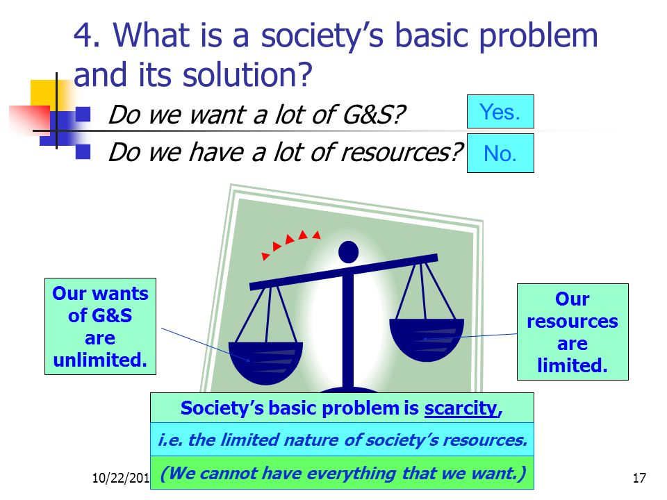10/22/2014CRC Economics17 4. What is a society's basic problem and its solution? Do we want a lot of G&S? Do we have a lot of resources? Our wants of