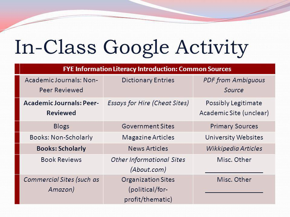 In-Class Google Activity FYE Information Literacy Introduction: Common Sources Academic Journals: Non- Peer Reviewed Dictionary Entries PDF from Ambiguous Source Academic Journals: Peer- Reviewed Essays for Hire (Cheat Sites) Possibly Legitimate Academic Site (unclear) BlogsGovernment SitesPrimary Sources Books: Non-ScholarlyMagazine ArticlesUniversity Websites Books: ScholarlyNews ArticlesWikkipedia Articles Book Reviews Other Informational Sites (About.com) Misc.