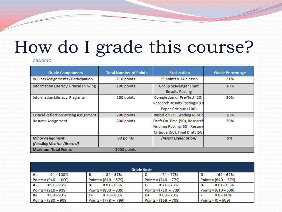 How do I grade this course
