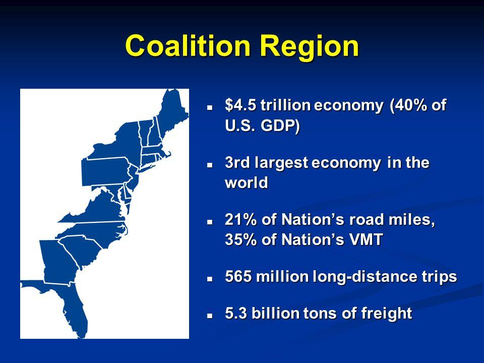 Coalition Region $4.5 trillion economy (40% of U.S. GDP) $4.5 trillion economy (40% of U.S. GDP) 3rd largest economy in the world 3rd largest economy