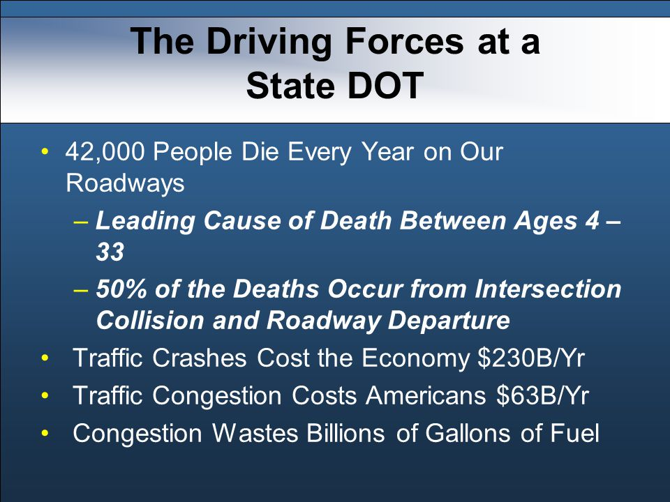 The Driving Forces at a State DOT 42,000 People Die Every Year on Our Roadways –Leading Cause of Death Between Ages 4 – 33 –50% of the Deaths Occur from Intersection Collision and Roadway Departure Traffic Crashes Cost the Economy $230B/Yr Traffic Congestion Costs Americans $63B/Yr Congestion Wastes Billions of Gallons of Fuel